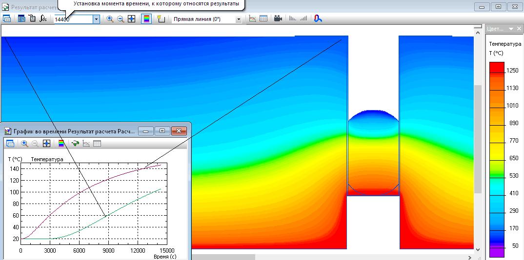 Моделирование огнезащиты деформационного шва здания