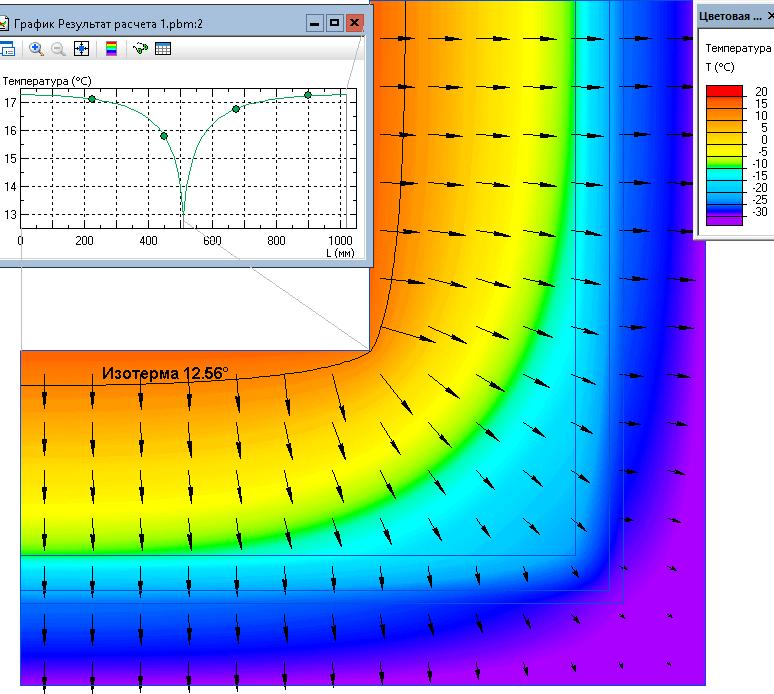 напряженность магнитного поля стыка магнитопровода